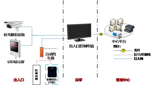 tingcheguanli120180610