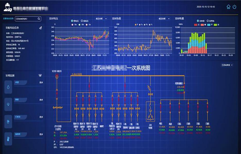 楼宇智能化工程监测平台