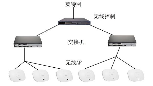wuxianfugai120180522