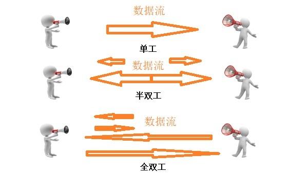 quanshuanggong120180605