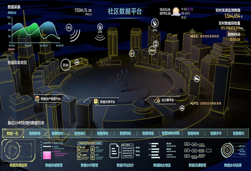 智能化工程监测平台