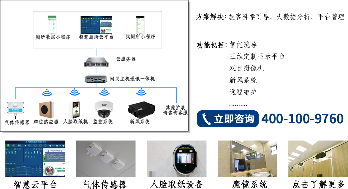 高速服务区智慧厕所方案介绍